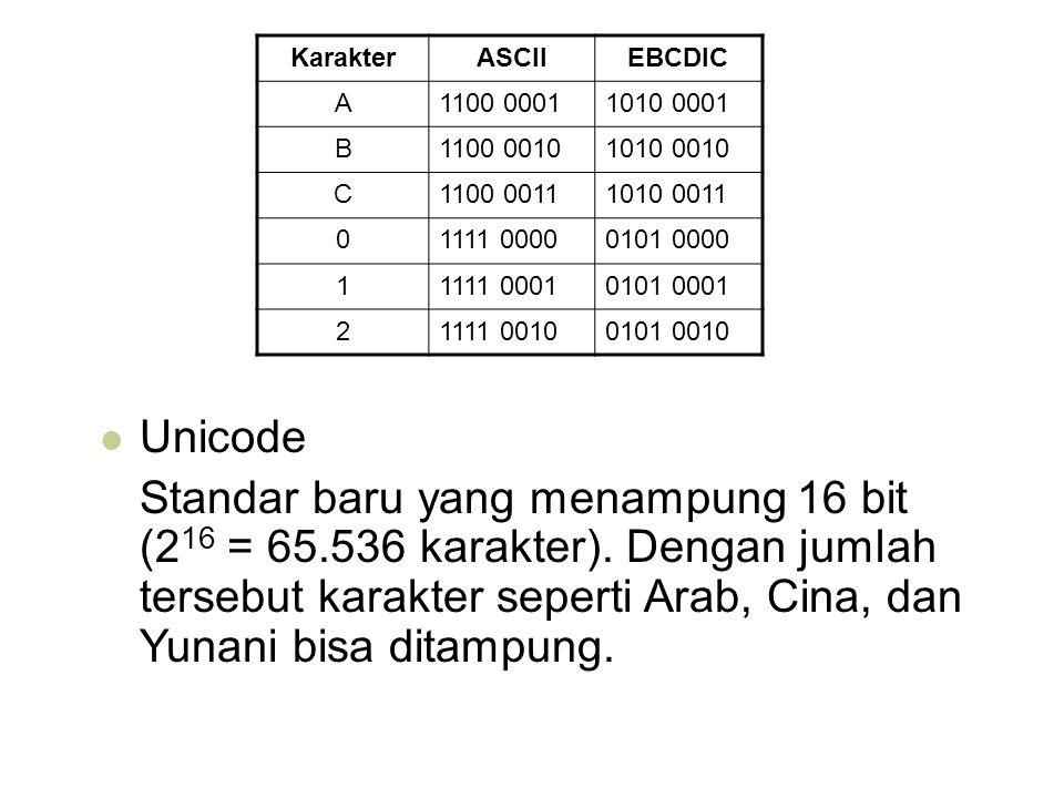 KarakterASCIIEBCDIC A1100 00011010 0001 B1100 00101010 0010 C1100 00111010 0011 01111 00000101 0000 11111 00010101 0001 21111 00100101 0010 Unicode St
