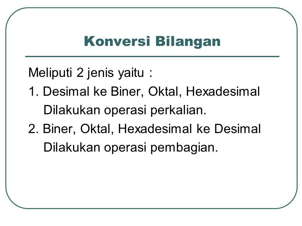 Konversi Bilangan Meliputi 2 jenis yaitu : 1. Desimal ke Biner, Oktal, Hexadesimal Dilakukan operasi perkalian. 2. Biner, Oktal, Hexadesimal ke Desima