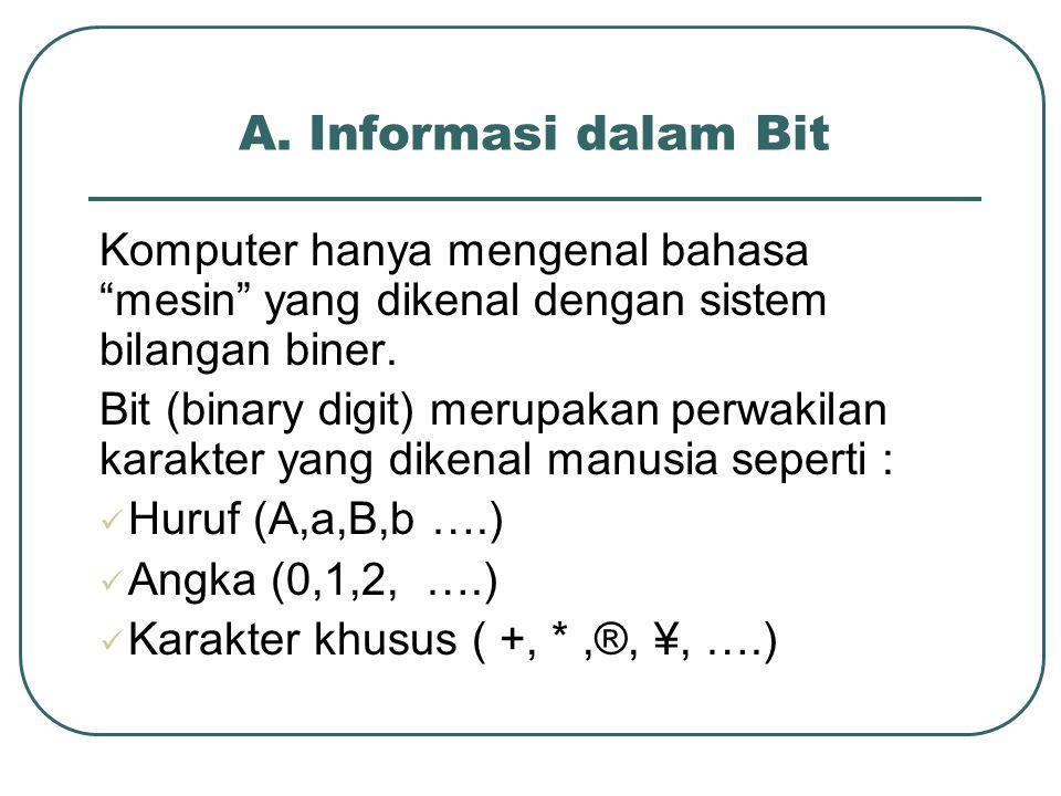 """A. Informasi dalam Bit Komputer hanya mengenal bahasa """"mesin"""" yang dikenal dengan sistem bilangan biner. Bit (binary digit) merupakan perwakilan karak"""