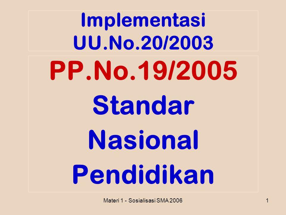 Materi 1 - Sosialisasi SMA 20062 Standar Nasional Pendidikan (SNP) SNP adalah kriteria minimal tentang sistem pendidikan di seluruh wilayah hukum Negara Kesatuan Republik Indonesia.