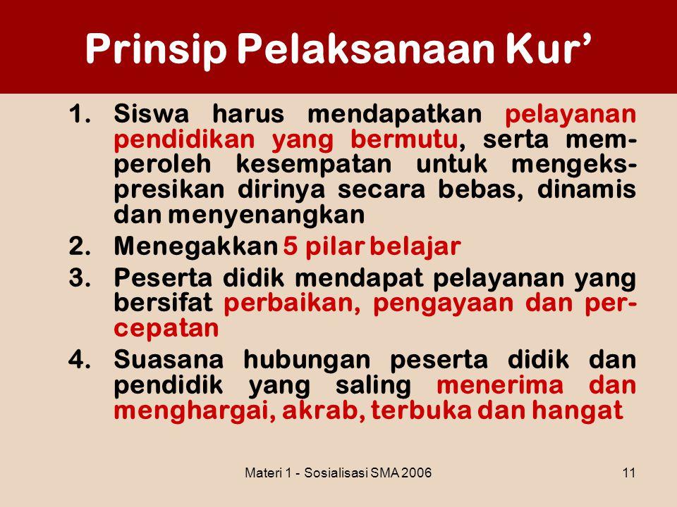 Materi 1 - Sosialisasi SMA 200611 Prinsip Pelaksanaan Kur' 1.Siswa harus mendapatkan pelayanan pendidikan yang bermutu, serta mem- peroleh kesempatan