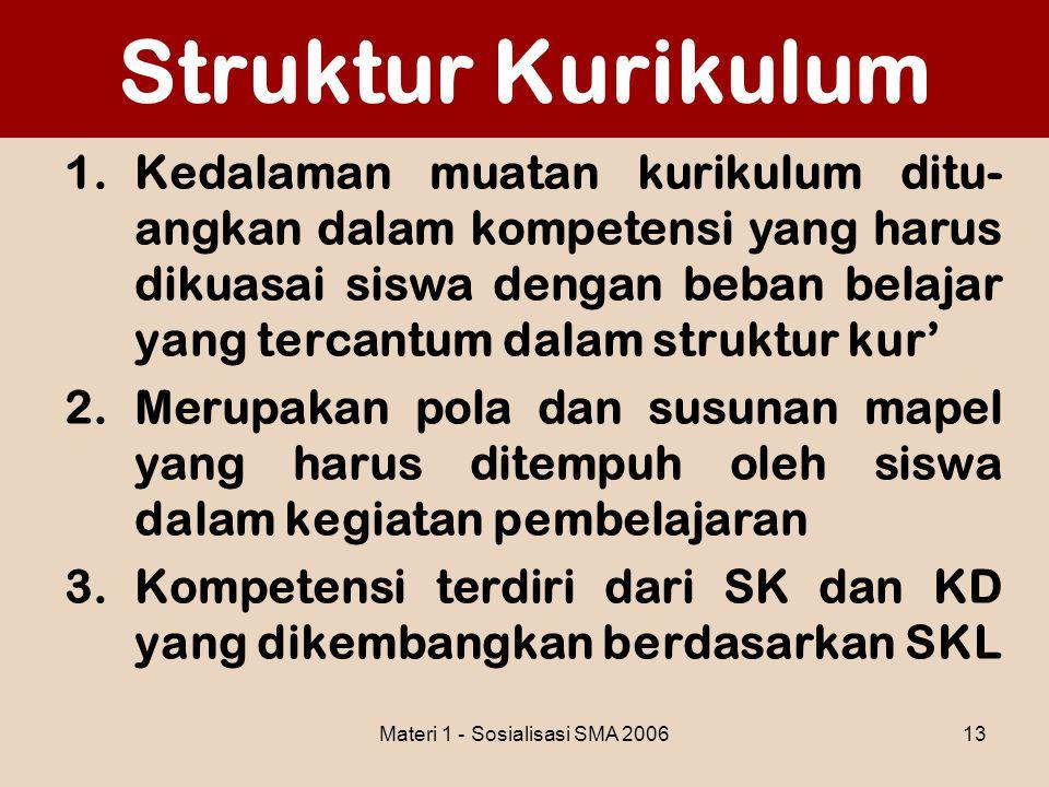 Materi 1 - Sosialisasi SMA 200613 Struktur Kurikulum 1.Kedalaman muatan kurikulum ditu- angkan dalam kompetensi yang harus dikuasai siswa dengan beban