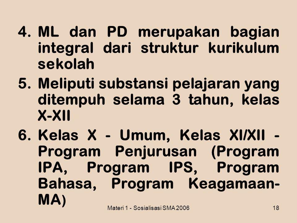 Materi 1 - Sosialisasi SMA 200618 4.ML dan PD merupakan bagian integral dari struktur kurikulum sekolah 5.Meliputi substansi pelajaran yang ditempuh s