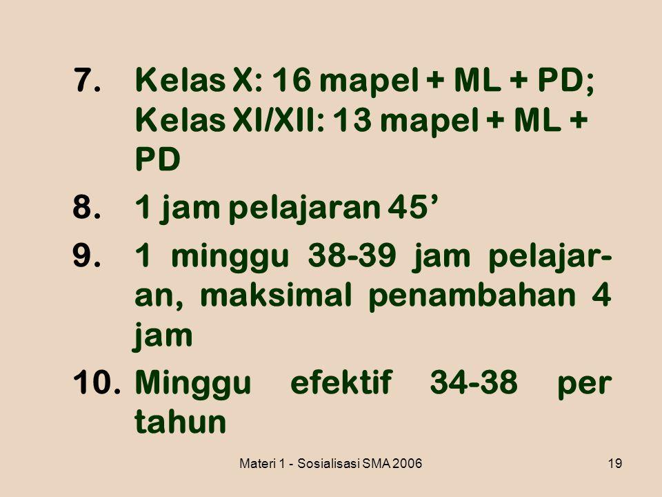Materi 1 - Sosialisasi SMA 200619 7.Kelas X: 16 mapel + ML + PD; Kelas XI/XII: 13 mapel + ML + PD 8.1 jam pelajaran 45' 9.1 minggu 38-39 jam pelajar-