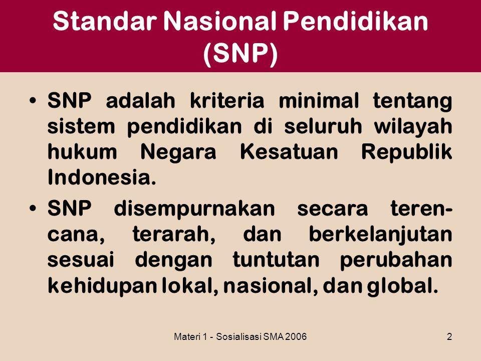 Materi 1 - Sosialisasi SMA 20063 Fungsi dan Tujuan SNP SNP berfungsi sebagai dasar dalam peren- canaan, pelaksanaan, dan pengawasan pendidikan dalam rangka mewujudkan pendidikan nasional yang bermutu (Pasal 3) SNP bertujuan menjamin mutu pendidikan nasional dalam rangka mencerdaskan kehidupan bangsa dan membentuk watak serta peradaban bangsa yang bermartabat (pasal 1)
