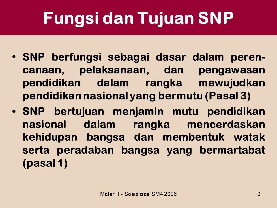 Materi 1 - Sosialisasi SMA 20063 Fungsi dan Tujuan SNP SNP berfungsi sebagai dasar dalam peren- canaan, pelaksanaan, dan pengawasan pendidikan dalam r