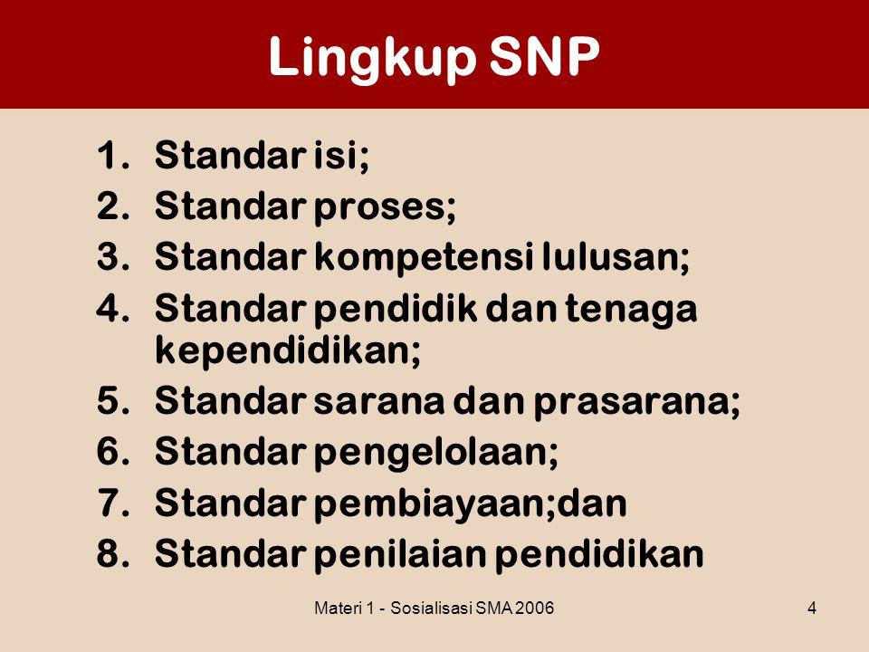 Materi 1 - Sosialisasi SMA 20064 Lingkup SNP 1.Standar isi; 2.Standar proses; 3.Standar kompetensi lulusan; 4.Standar pendidik dan tenaga kependidikan