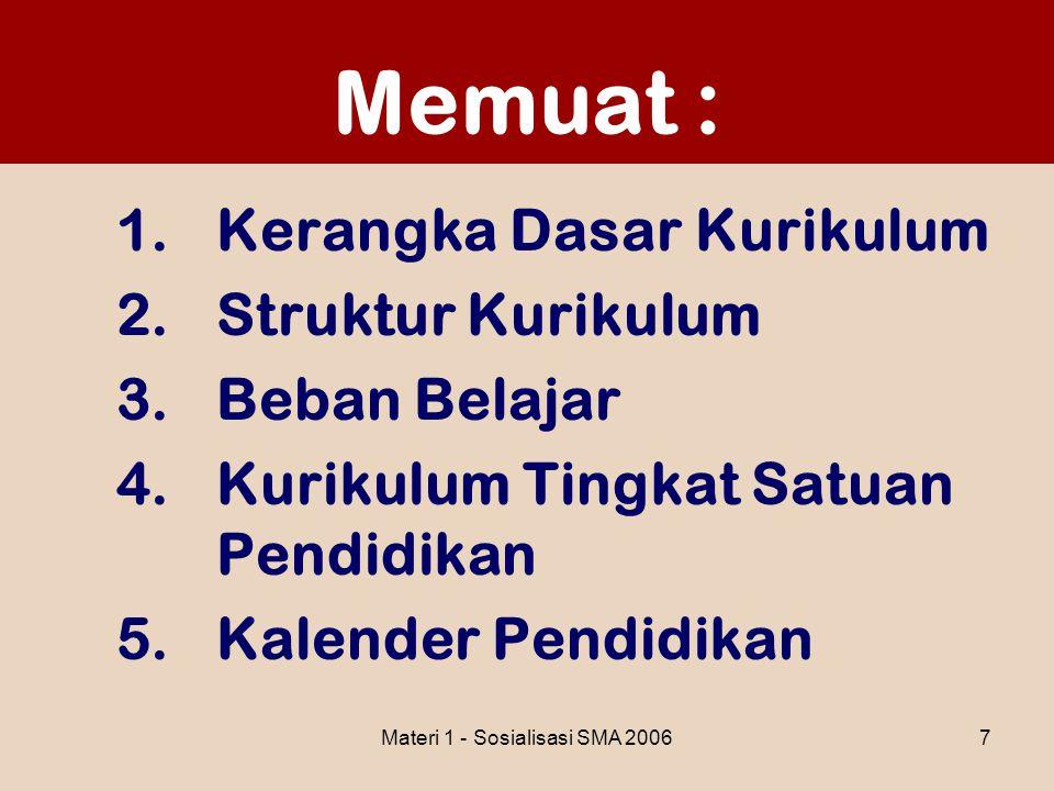 Materi 1 - Sosialisasi SMA 20067 Memuat : 1.Kerangka Dasar Kurikulum 2.Struktur Kurikulum 3.Beban Belajar 4.Kurikulum Tingkat Satuan Pendidikan 5.Kale