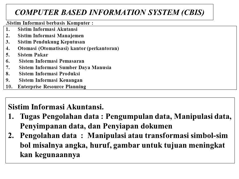 .Sistim Informasi berbasis Komputer : 1.Sistim Informasi Akutansi 2.Sistim Informasi Manajemen 3.Sistim Pendukung Keputusan 4.Otomasi (Otomatisasi) kantor (perkantoran) 5.Sistem Pakar 6.