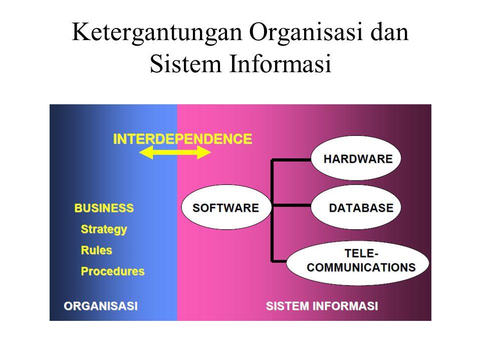 Ketergantungan Organisasi dan Sistem Informasi