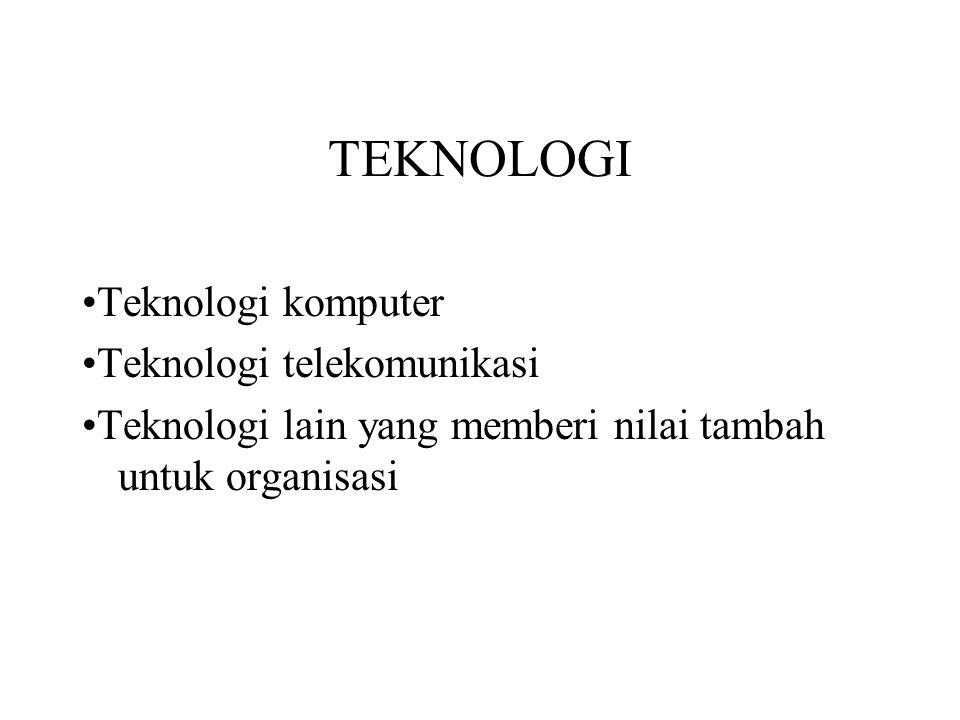 TEKNOLOGI Teknologi komputer Teknologi telekomunikasi Teknologi lain yang memberi nilai tambah untuk organisasi