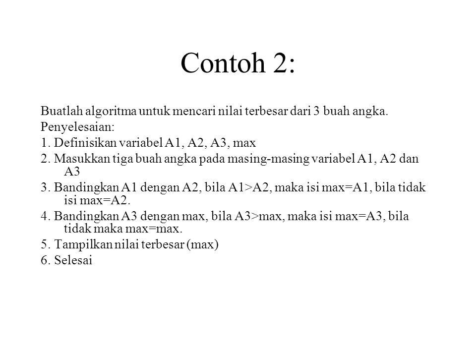 Contoh 2: Buatlah algoritma untuk mencari nilai terbesar dari 3 buah angka.