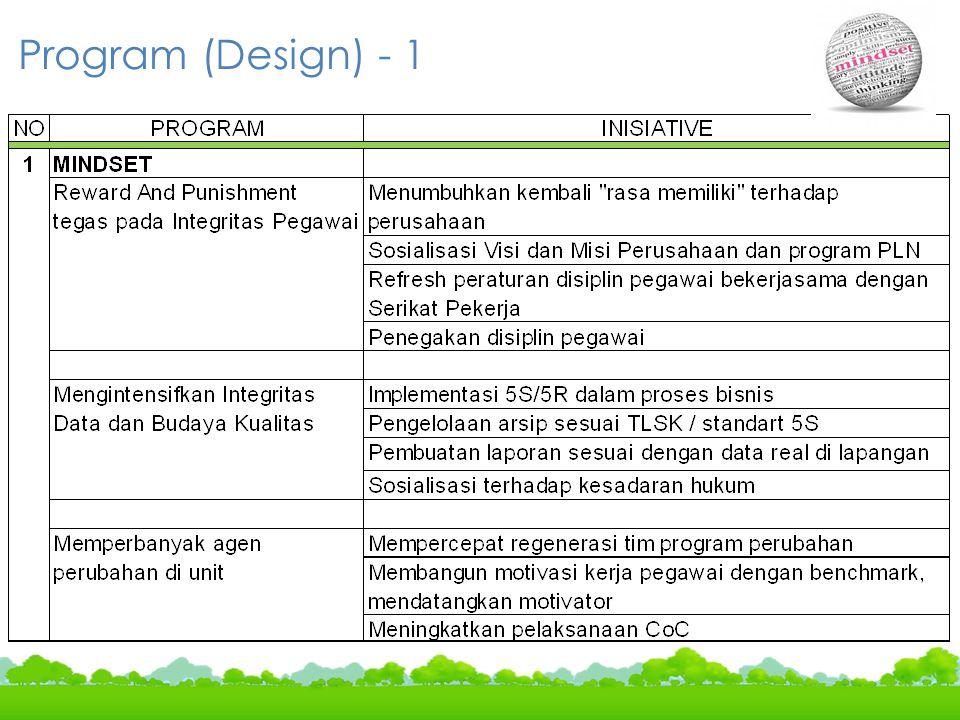 Program (Design) - 2