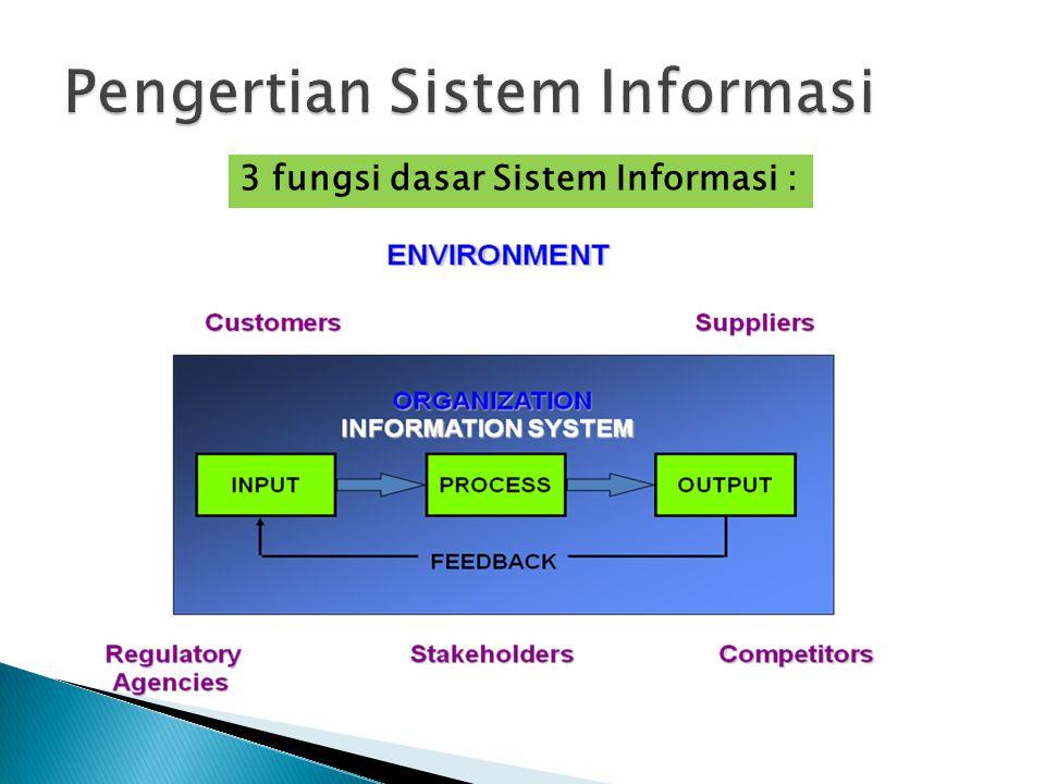 3 fungsi dasar Sistem Informasi :