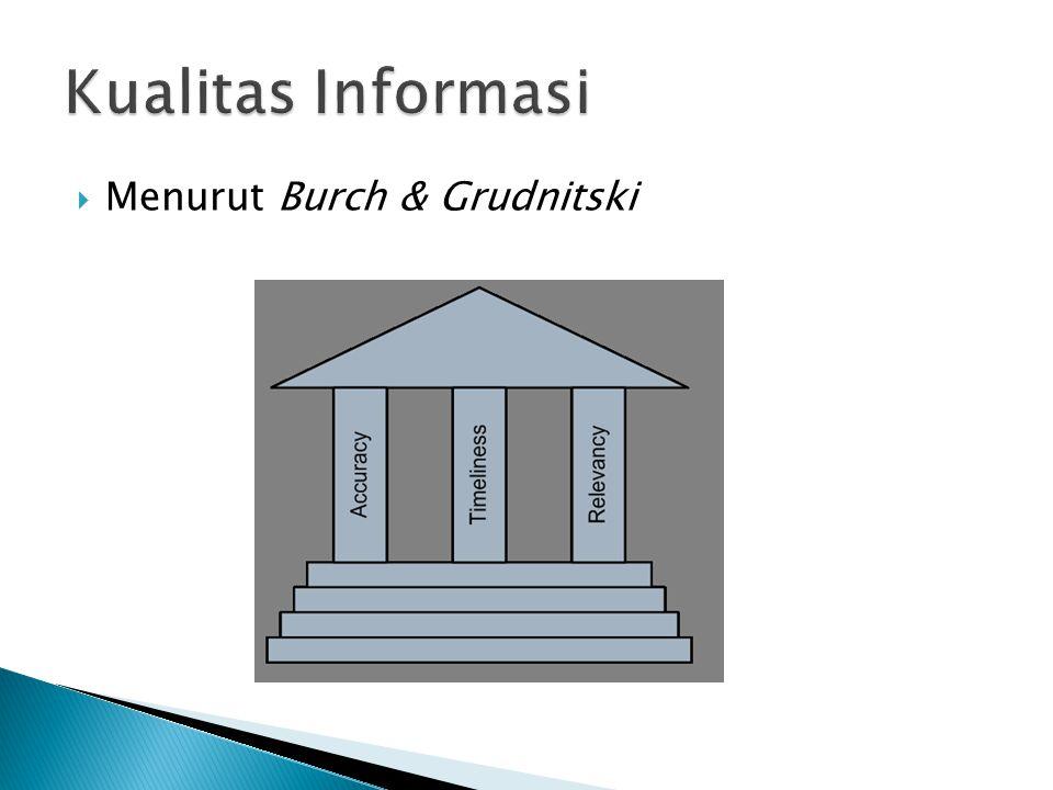  Menurut Burch & Grudnitski