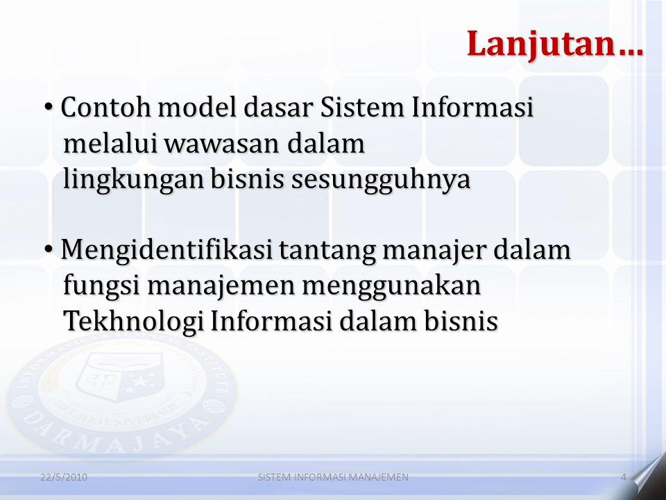 Lanjutan… Contoh model dasar Sistem Informasi Contoh model dasar Sistem Informasi melalui wawasan dalam melalui wawasan dalam lingkungan bisnis sesung