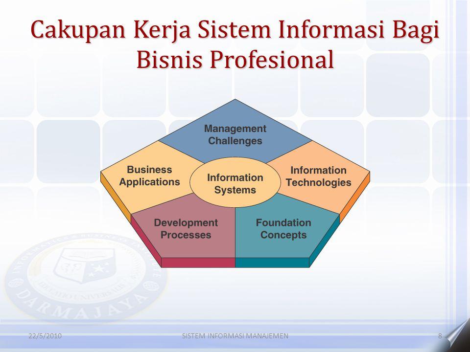 Cakupan Kerja Sistem Informasi Bagi Bisnis Profesional 22/5/2010SISTEM INFORMASI MANAJEMEN8