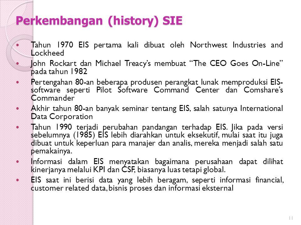 "Perkembangan (history) SIE Tahun 1970 EIS pertama kali dibuat oleh Northwest Industries and Lockheed John Rockart dan Michael Treacy's membuat ""The CE"