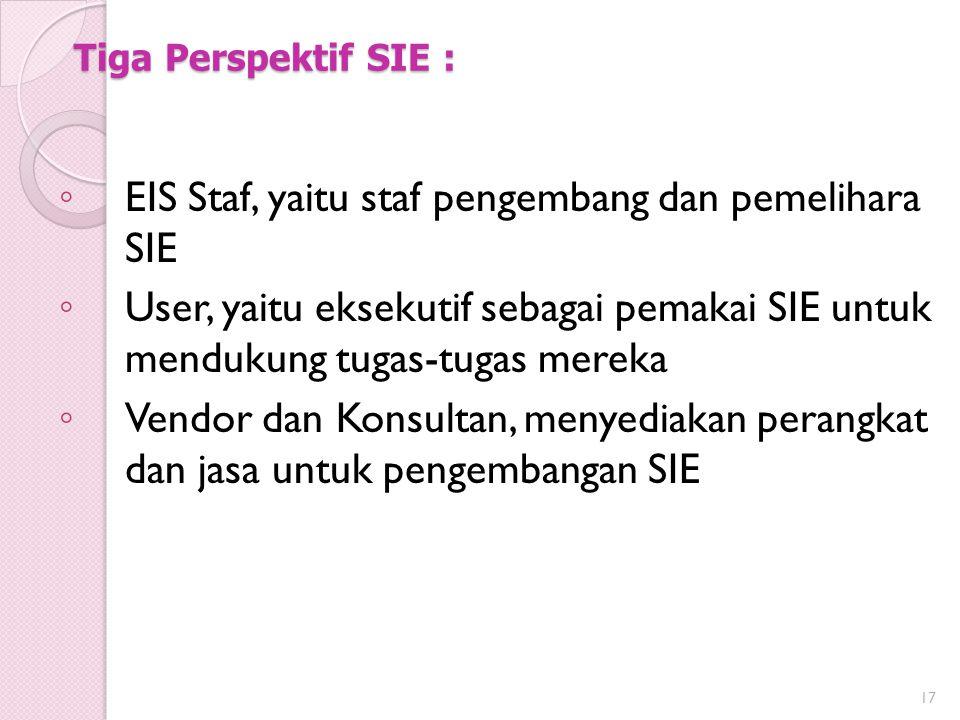 Tiga Perspektif SIE : ◦ EIS Staf, yaitu staf pengembang dan pemelihara SIE ◦ User, yaitu eksekutif sebagai pemakai SIE untuk mendukung tugas-tugas mer