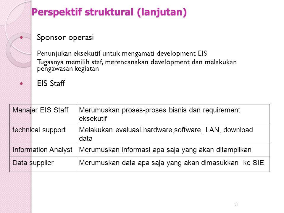 Perspektif struktural (lanjutan) Sponsor operasi Penunjukan eksekutif untuk mengamati development EIS Tugasnya memilih staf, merencanakan development