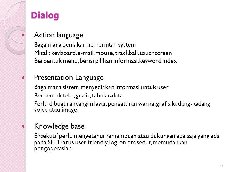 Dialog Action language Bagaimana pemakai memerintah system Misal : keyboard, e-mail, mouse, trackball, touchscreen Berbentuk menu, berisi pilihan info