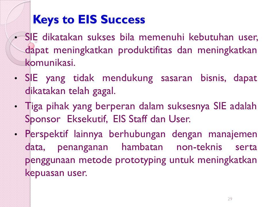 Keys to EIS Success SIE dikatakan sukses bila memenuhi kebutuhan user, dapat meningkatkan produktifitas dan meningkatkan komunikasi. SIE yang tidak me