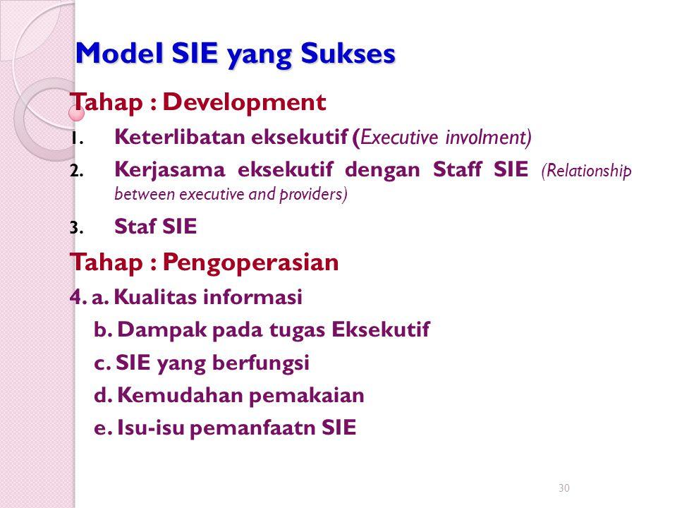 ModeI SIE yang Sukses Tahap : Development 1. Keterlibatan eksekutif (Executive involment) 2. Kerjasama eksekutif dengan Staff SIE (Relationship betwee