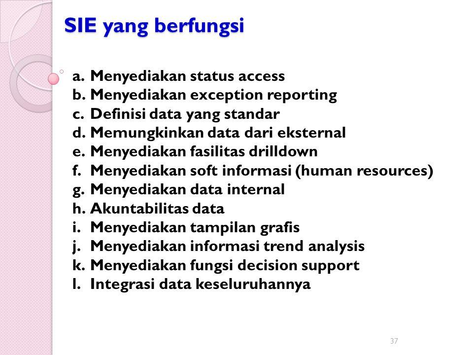 SIE yang berfungsi 37 a.Menyediakan status access b.Menyediakan exception reporting c.Definisi data yang standar d.Memungkinkan data dari eksternal e.