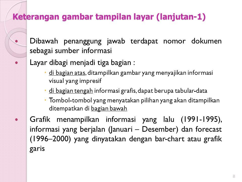 Keterangan gambar tampilan layar (lanjutan-1) Dibawah penanggung jawab terdapat nomor dokumen sebagai sumber informasi Layar dibagi menjadi tiga bagia