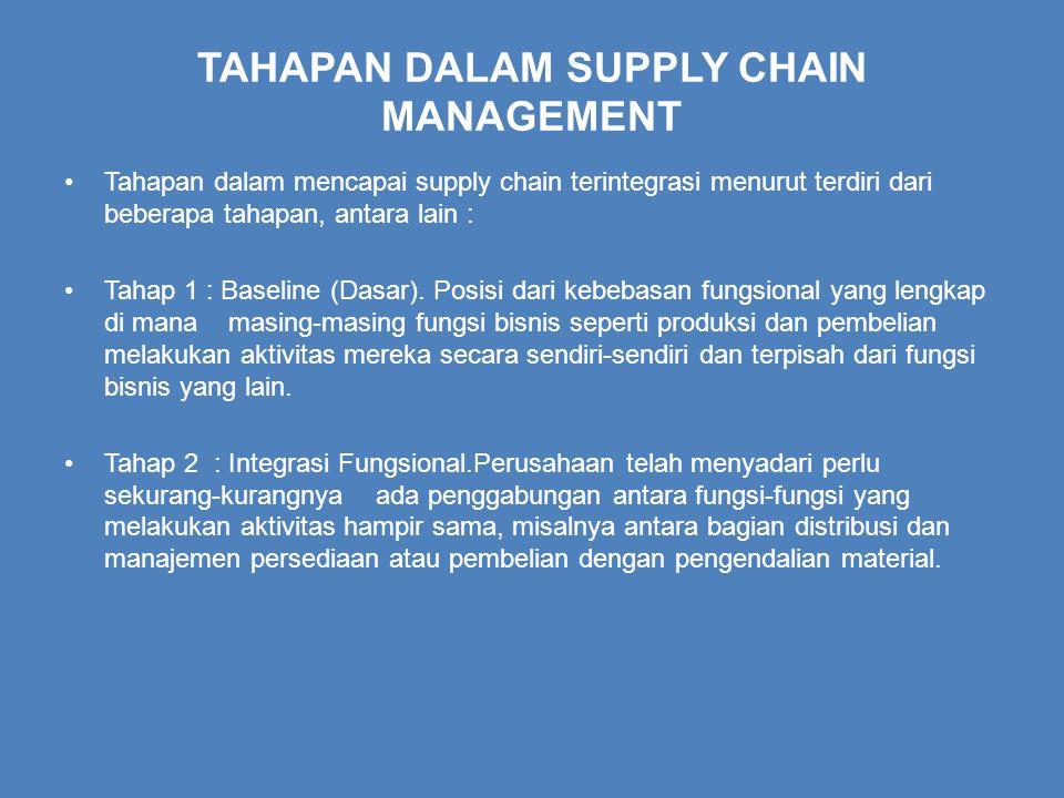 TAHAPAN DALAM SUPPLY CHAIN MANAGEMENT Tahapan dalam mencapai supply chain terintegrasi menurut terdiri dari beberapa tahapan, antara lain : Tahap 1 : Baseline (Dasar).