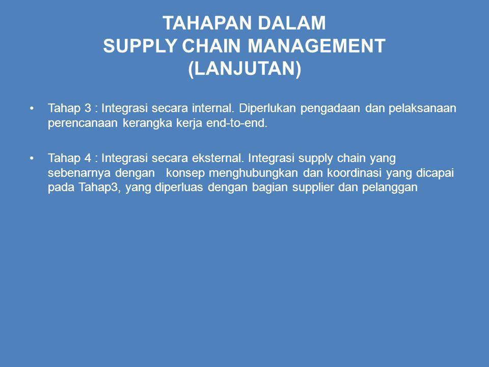 TAHAPAN DALAM SUPPLY CHAIN MANAGEMENT (LANJUTAN) Tahap 3 : Integrasi secara internal.