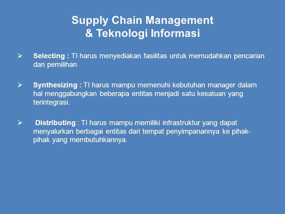 Supply Chain Management & Teknologi Informasi  Selecting : TI harus menyediakan fasilitas untuk memudahkan pencarian dan pemilihan  Synthesizing : TI harus mampu memenuhi kebutuhan manager dalam hal menggabungkan beberapa entitas menjadi satu kesatuan yang terintegrasi.