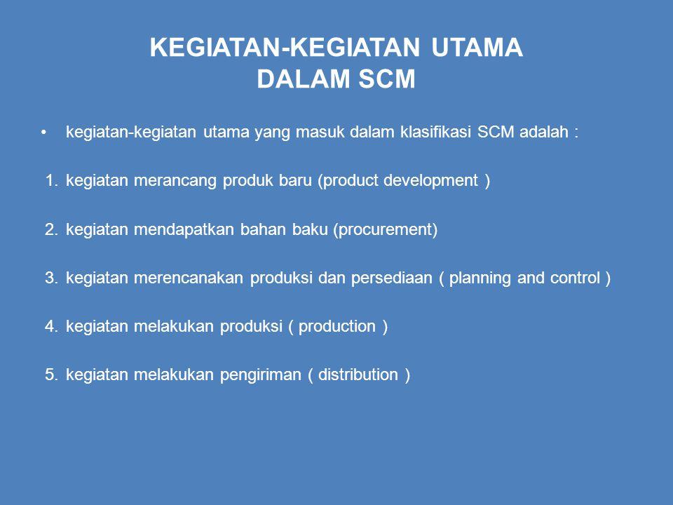 KEGIATAN-KEGIATAN UTAMA DALAM SCM (LANJUTAN) 6.Ukuran performansi SCM : Kualitas (tingkat kepuasan pelanggan, loyalitas pelanggan, ketepatan pengiriman) Waktu (total replenishment time, business cycle time) Biaya (total delivered cost, efisiensi nilai tambah) Fleksibilitas (jumlah dan spesifikasi) SCM juga bisa diartikan jaringan organisasi yang menyangkut hubungan ke hulu (upstream) dan ke hilir (downstream).