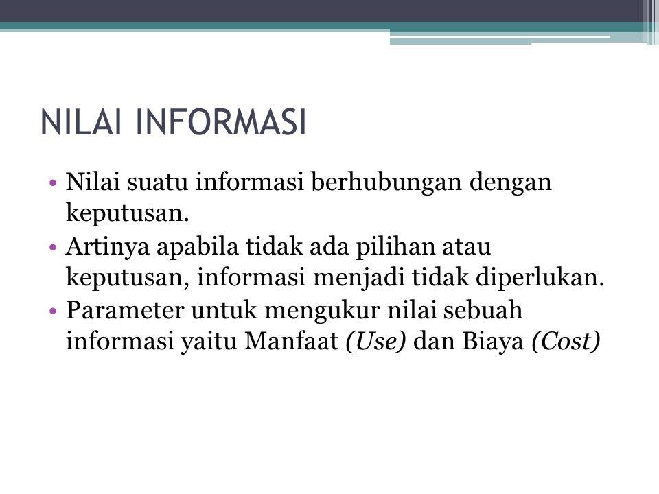 NILAI INFORMASI Nilai suatu informasi berhubungan dengan keputusan.