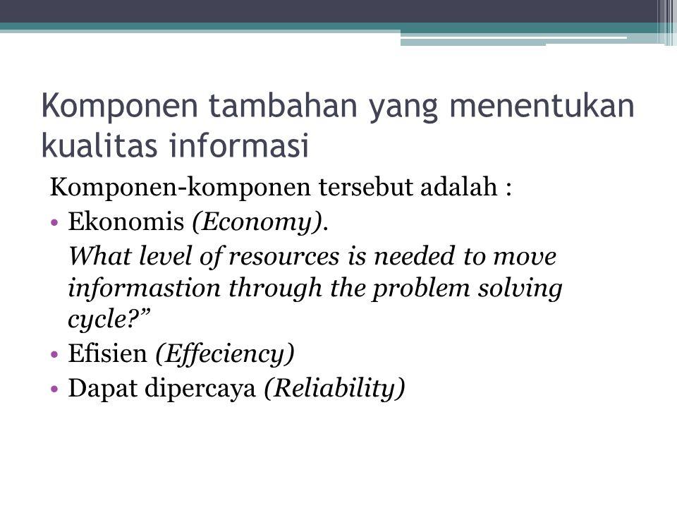 Komponen tambahan yang menentukan kualitas informasi Komponen-komponen tersebut adalah : Ekonomis (Economy).