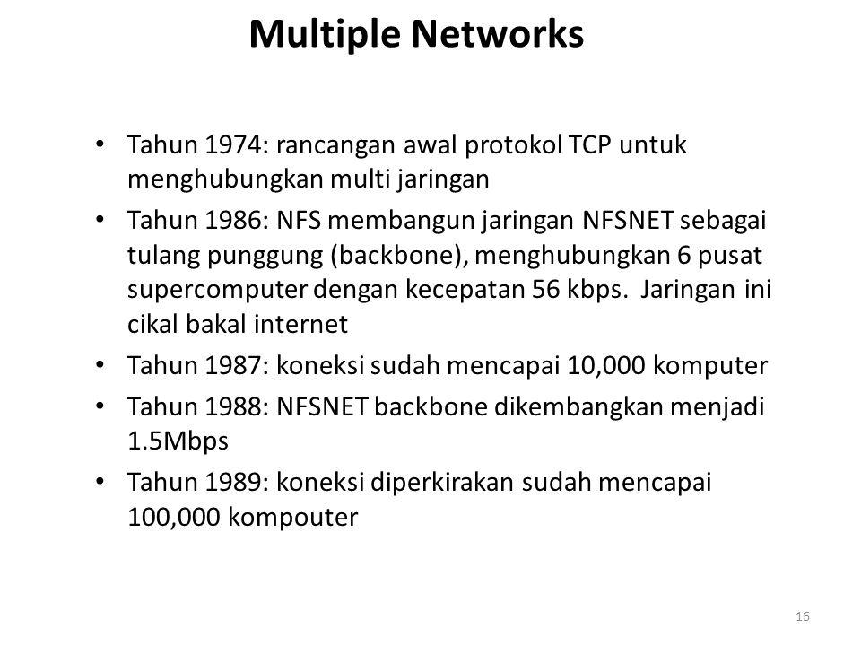 Web dan Komersialisasi Internet Tahun 1990: ARPANET tamat Tahun 1991: Organisasi riset nukler EROPA (CERN) merilis World Wide Web (WWW) Tahun 1992: koneksi sekitar 1 juta komputer Saat ini tulang punggung jaringan sudah mencapai kecepatan 10 Gbps, komputer yang terhubung diperkirakan mencapai 500 juta yang tersebar di lebih 150 negara 17