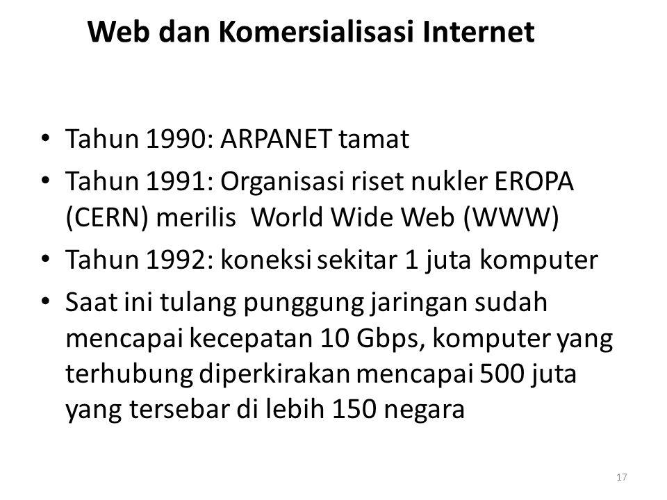 Perkembangan Internet Number of Hosts on the Internet: Aug.