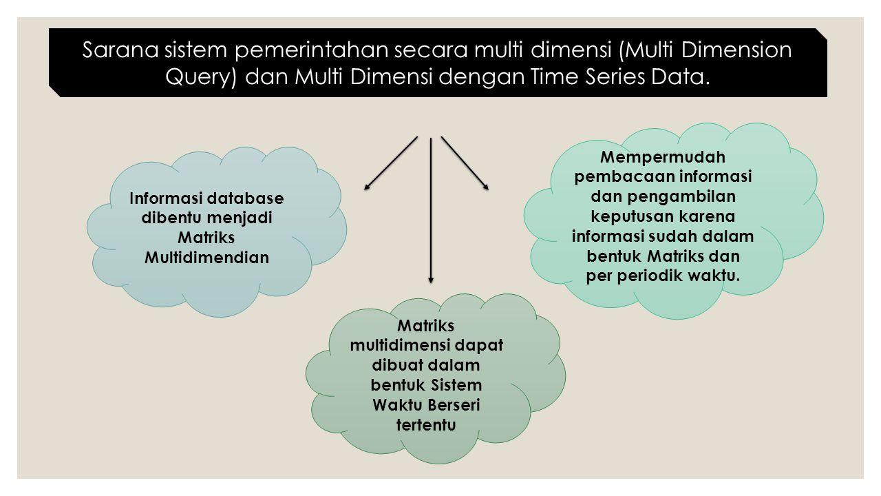 Sarana sistem pemerintahan secara multi dimensi (Multi Dimension Query) dan Multi Dimensi dengan Time Series Data. Informasi database dibentu menjadi