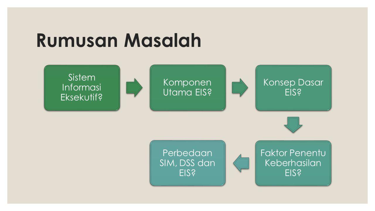 Rumusan Masalah Sistem Informasi Eksekutif? Komponen Utama EIS? Konsep Dasar EIS? Faktor Penentu Keberhasilan EIS? Perbedaan SIM, DSS dan EIS?