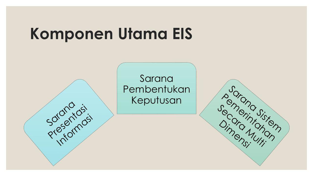 Komponen Utama EIS Sarana Presentasi Informasi Sarana Pembentukan Keputusan Sarana Sistem Pemerintahan Secara Multi Dimensi
