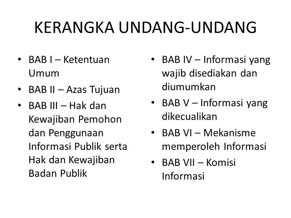 KERANGKA UNDANG-UNDANG BAB I – Ketentuan Umum BAB II – Azas Tujuan BAB III – Hak dan Kewajiban Pemohon dan Penggunaan Informasi Publik serta Hak dan Kewajiban Badan Publik BAB IV – Informasi yang wajib disediakan dan diumumkan BAB V – Informasi yang dikecualikan BAB VI – Mekanisme memperoleh Informasi BAB VII – Komisi Informasi