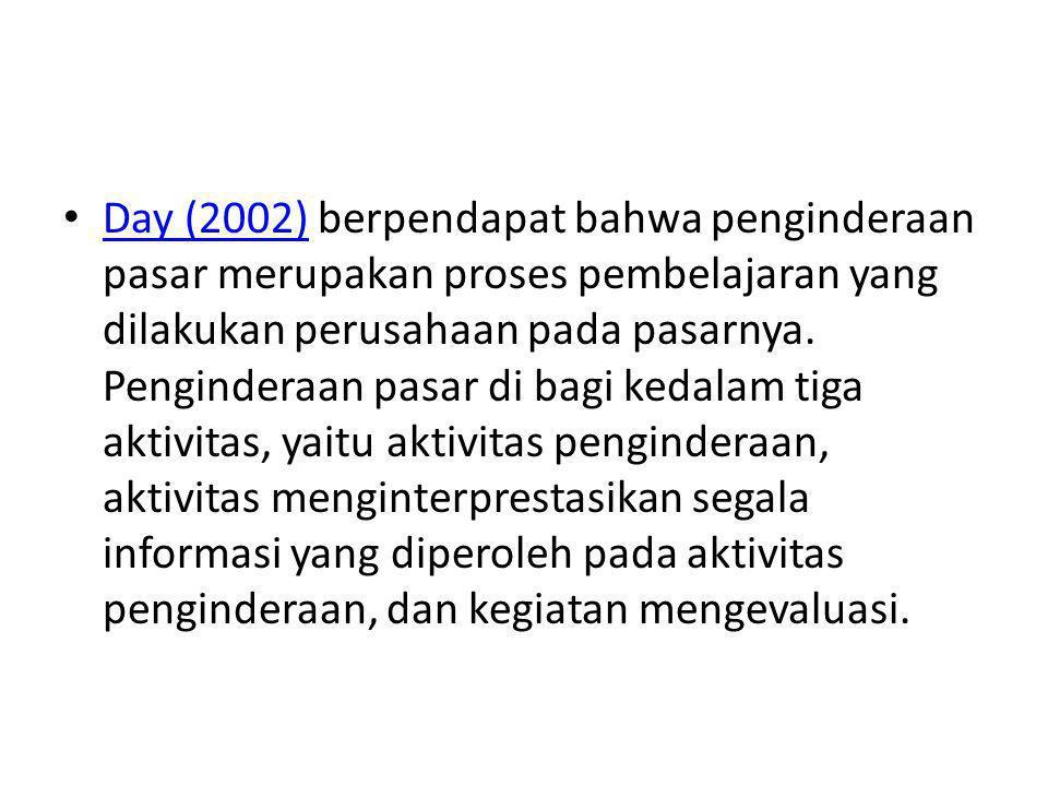 Proses Penginderaan (Day, 2002)