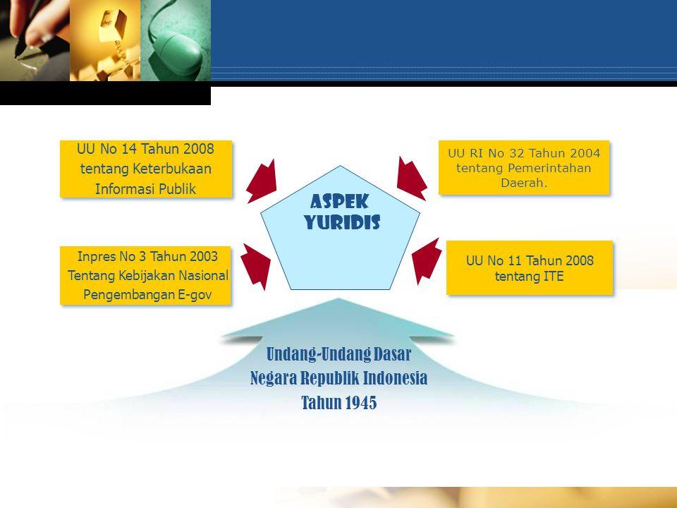 UU No 14 Tahun 2008 tentang Keterbukaan Informasi Publik UU No 11 Tahun 2008 tentang ITE Undang-Undang Dasar Negara Republik Indonesia Tahun 1945 Inpr