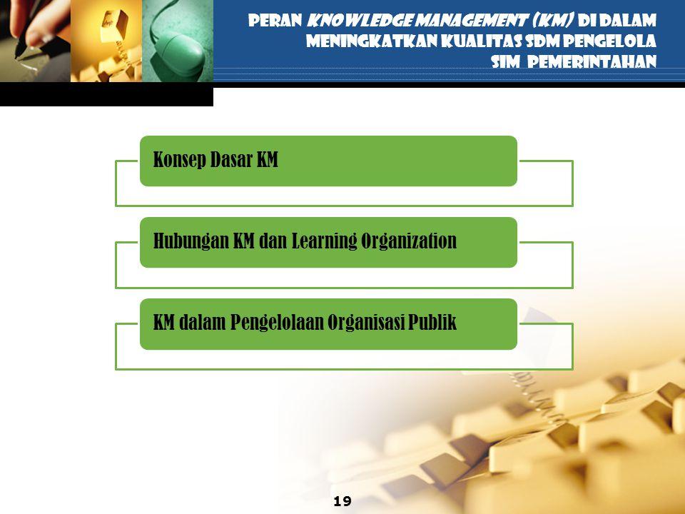 19 PERAN KNOWLEDGE MANAGEMENT (KM) DI DALAM MENINGKATKAN KUALITAS SDM PENGELOLA SIM PEMERINTAHAN Konsep Dasar KMHubungan KM dan Learning OrganizationK