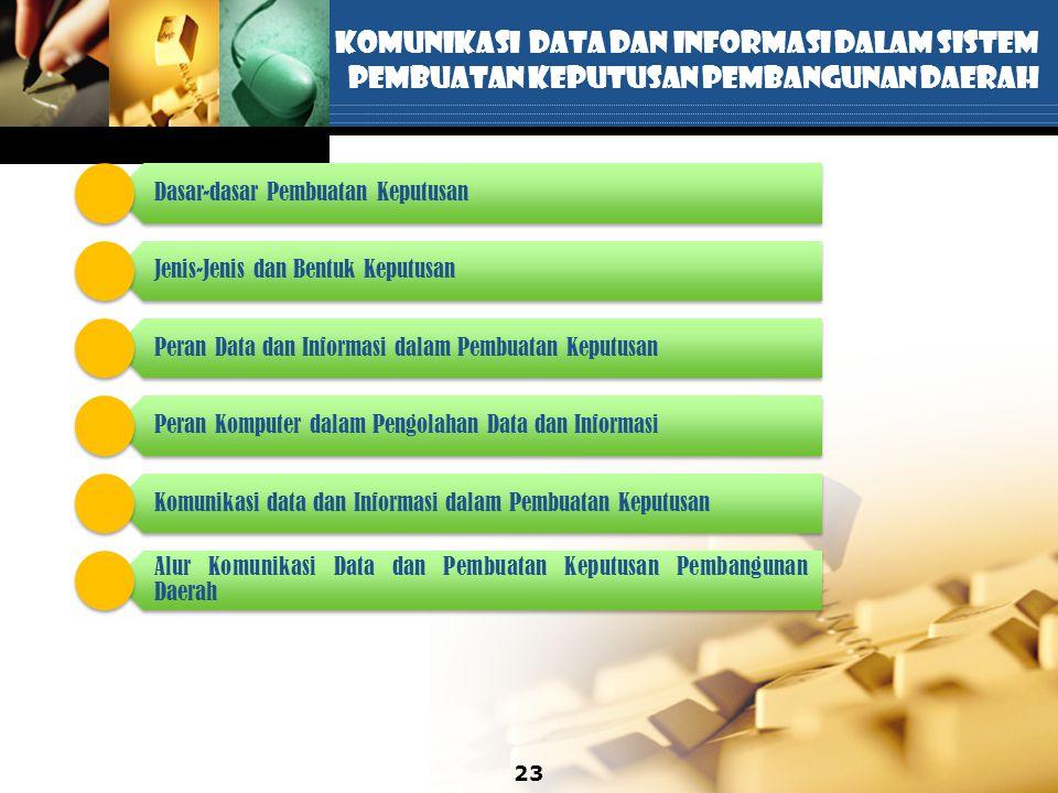 23 KOMUNIKASI DATA DAN INFORMASI DALAM SISTEM PEMBUATAN KEPUTUSAN PEMBANGUNAN DAERAH Dasar-dasar Pembuatan Keputusan Jenis-Jenis dan Bentuk Keputusan
