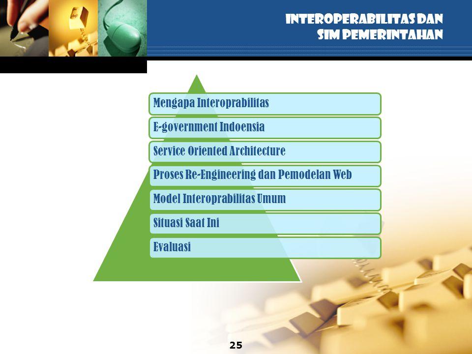 25 INTEROPERABILITAS DAN SIM PEMERINTAHAN Mengapa InteroprabilitasE-government IndoensiaService Oriented ArchitectureProses Re-Engineering dan Pemodel