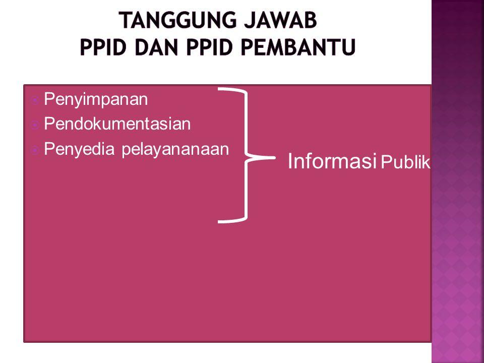  Penyimpanan  Pendokumentasian  Penyedia pelayananaan Informasi Publik