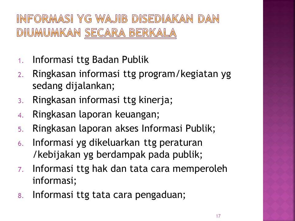 1. Informasi ttg Badan Publik 2. Ringkasan informasi ttg program/kegiatan yg sedang dijalankan; 3. Ringkasan informasi ttg kinerja; 4. Ringkasan lapor