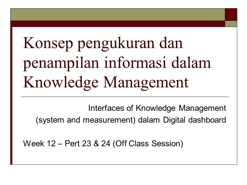 Konsep pengukuran dan penampilan informasi dalam Knowledge Management Interfaces of Knowledge Management (system and measurement) dalam Digital dashbo