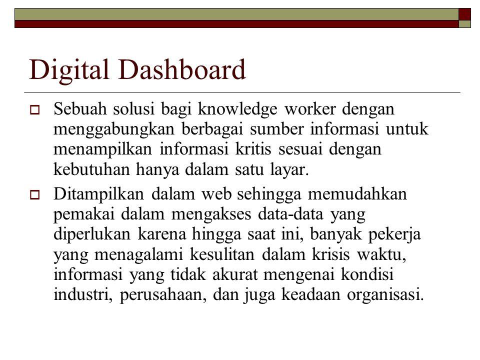 Digital Dashboard  Sebuah solusi bagi knowledge worker dengan menggabungkan berbagai sumber informasi untuk menampilkan informasi kritis sesuai denga